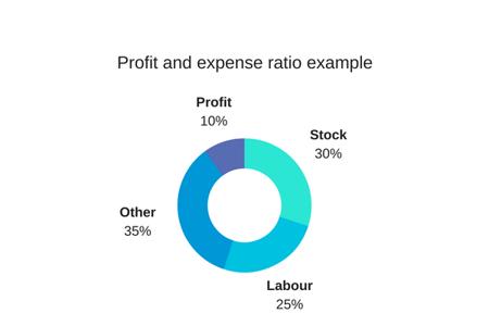 Cost of Goods (1)